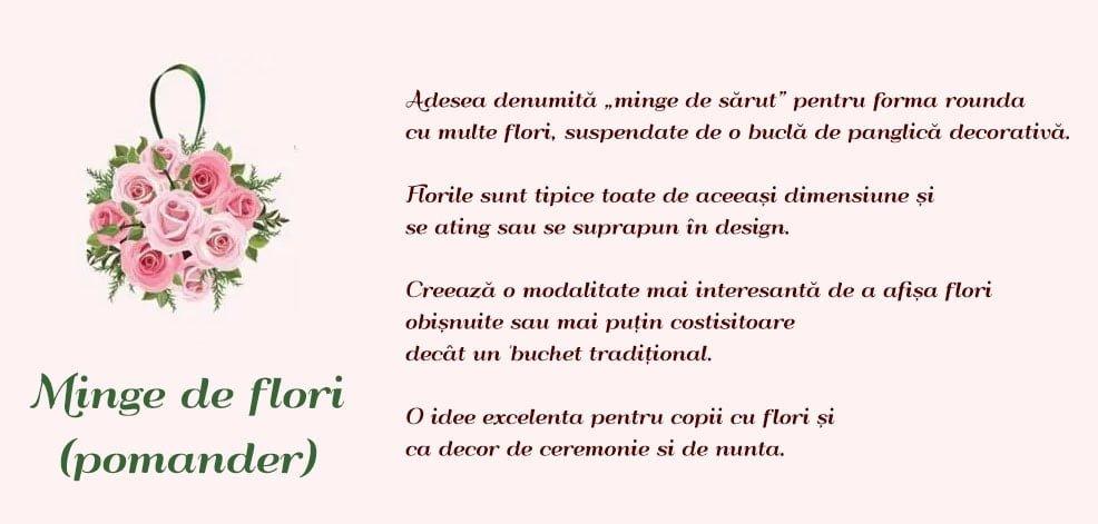 Tip Buchet De Mireasa Minge De Flori